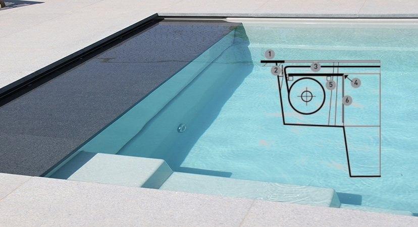 покриття-для-басейнів